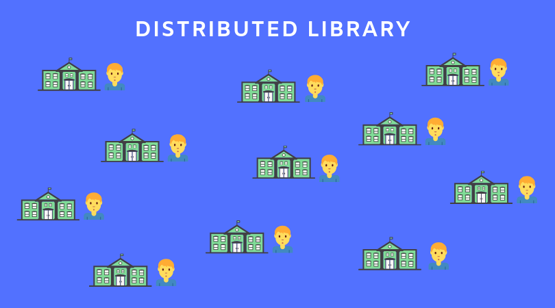 Distributed Peer-to-Peer Networks Distributed