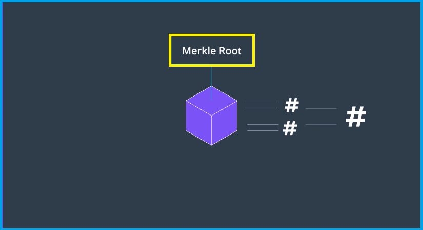 What Is A Block In The Blockchain Merkle Root