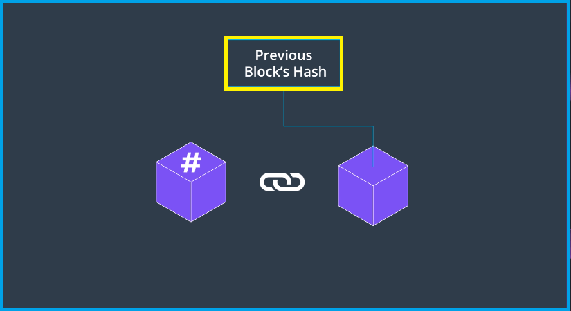 What Is A Block In The Blockchain Previous Block Hash.