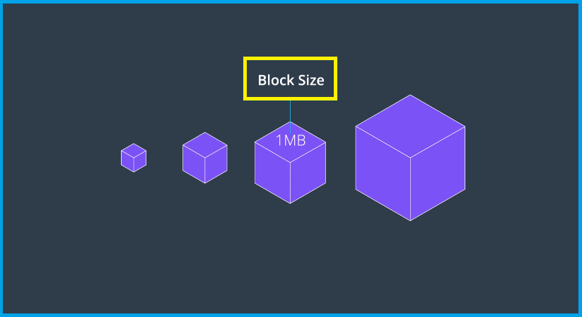 What Is A Block In The Blockchain Size